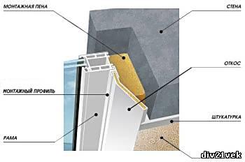 Остекление балкона средняя